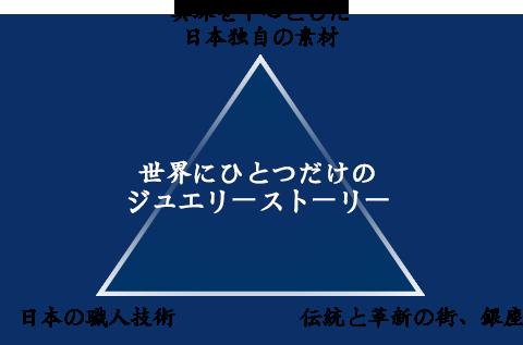 p-concept_tr